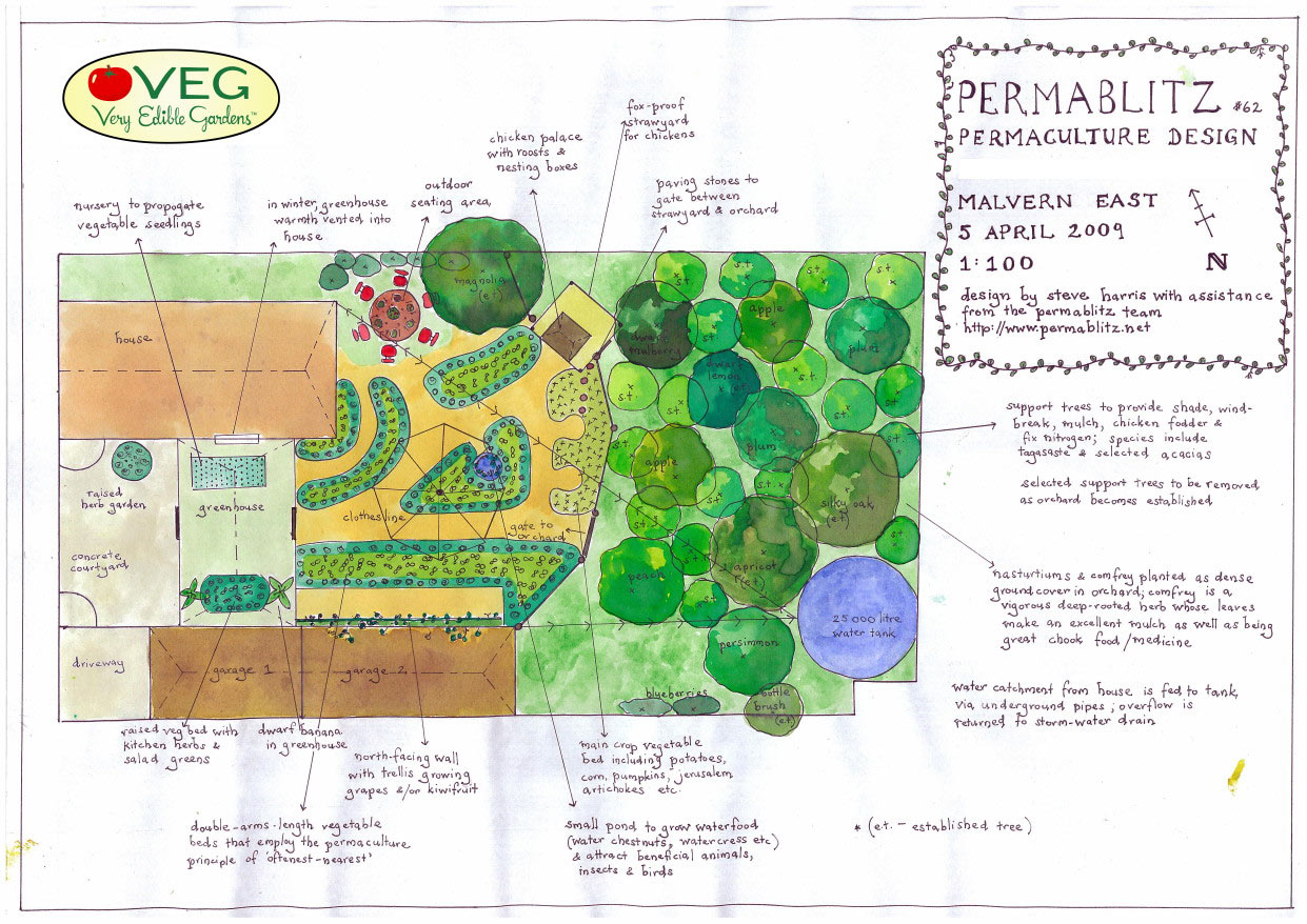 Upcoming permaculture workshop november 15 17 2013 for Permaculture exemple